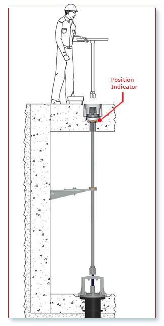 Valve Position Indicators Installation In Floor Trumbull
