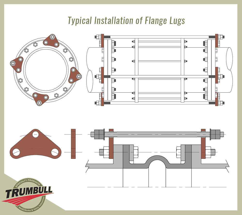 Flange Lugs Trumbull Manufacturing Inc